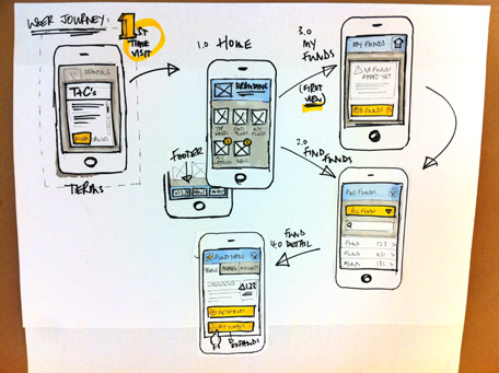 Sketch of app stages
