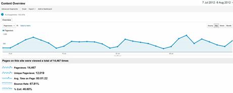 Content graph