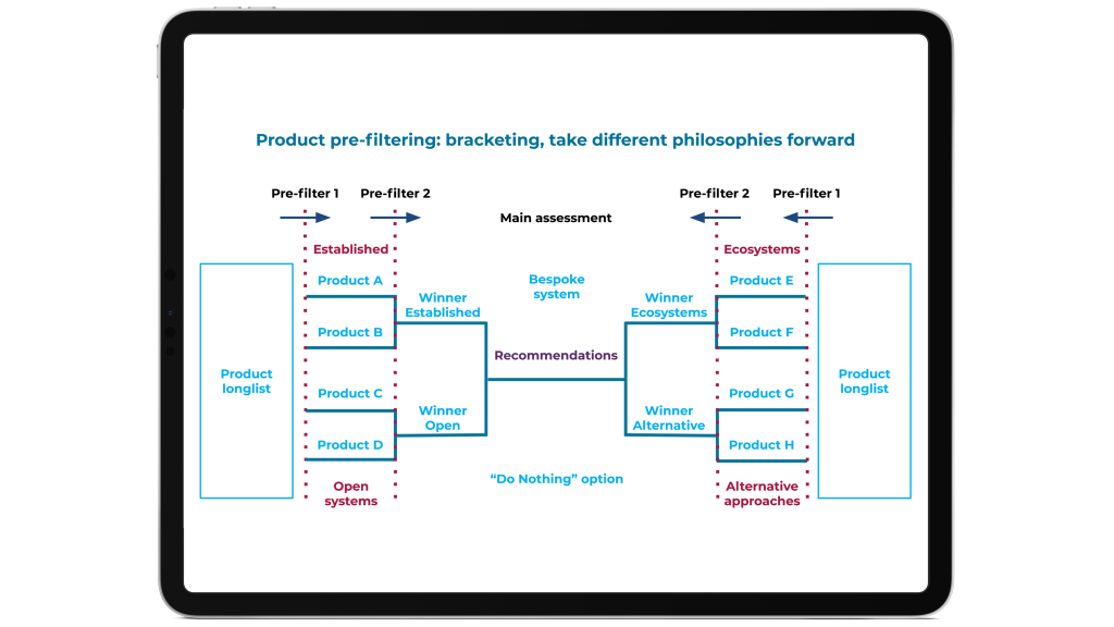 Screenshot showing product filtering using the bracket approach