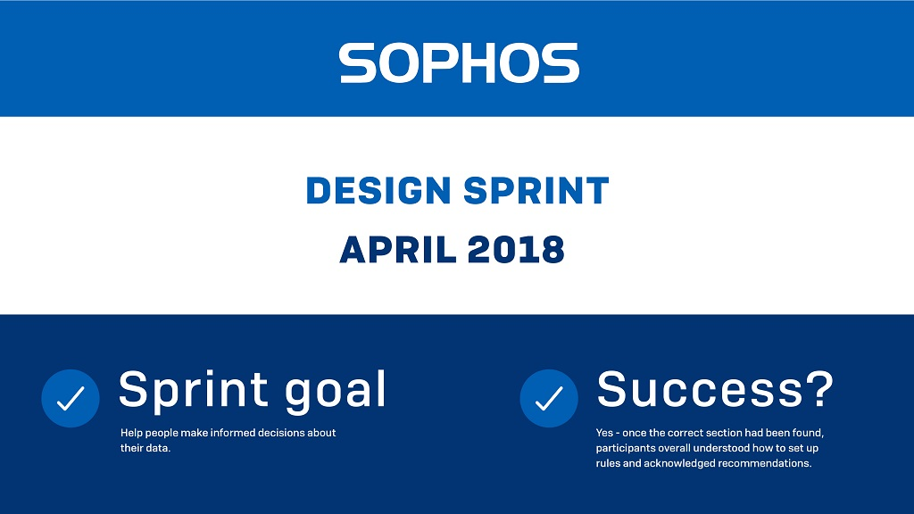 Poster for Sophos design sprint April 2018