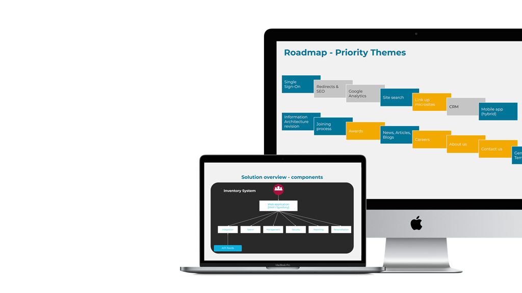 Example solution overview (components) and roadmap (priority themes)