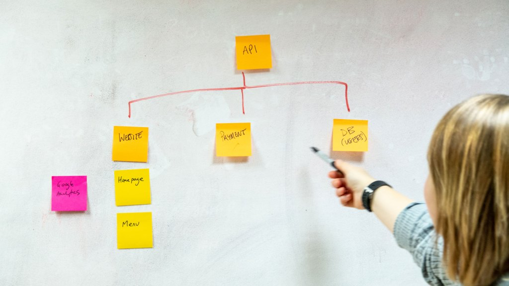 Person adding post-its to a wall showing how APIs interact