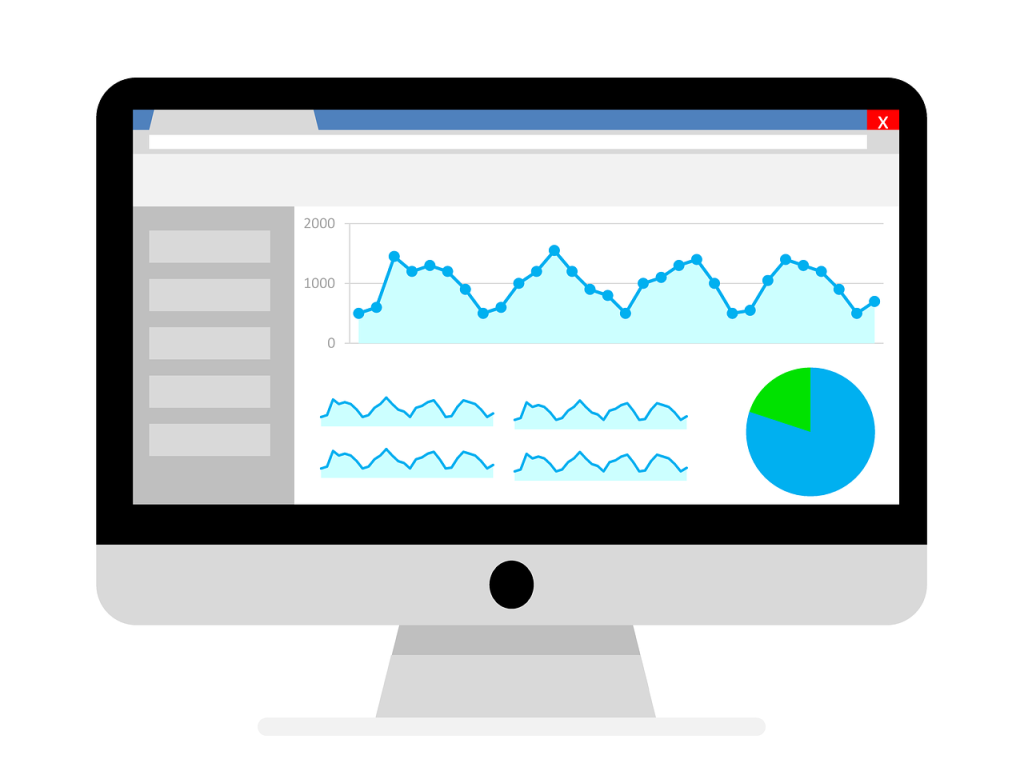 Image of Google Analytics on a monitor