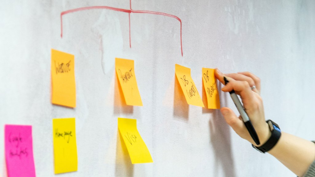 Person mapping system architecture on wall using post-it notes